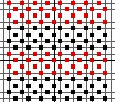 rob roy, or lumberjck, tartan charted for needlepoint or cross stitch by janet perry